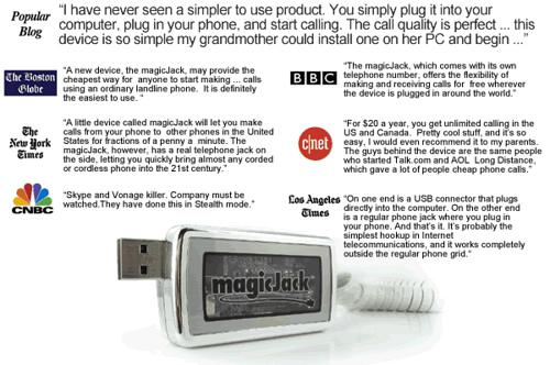 how to set up magicjack plus