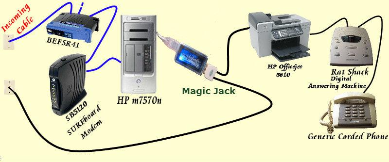 magicJack setup with HP Officejet 5610