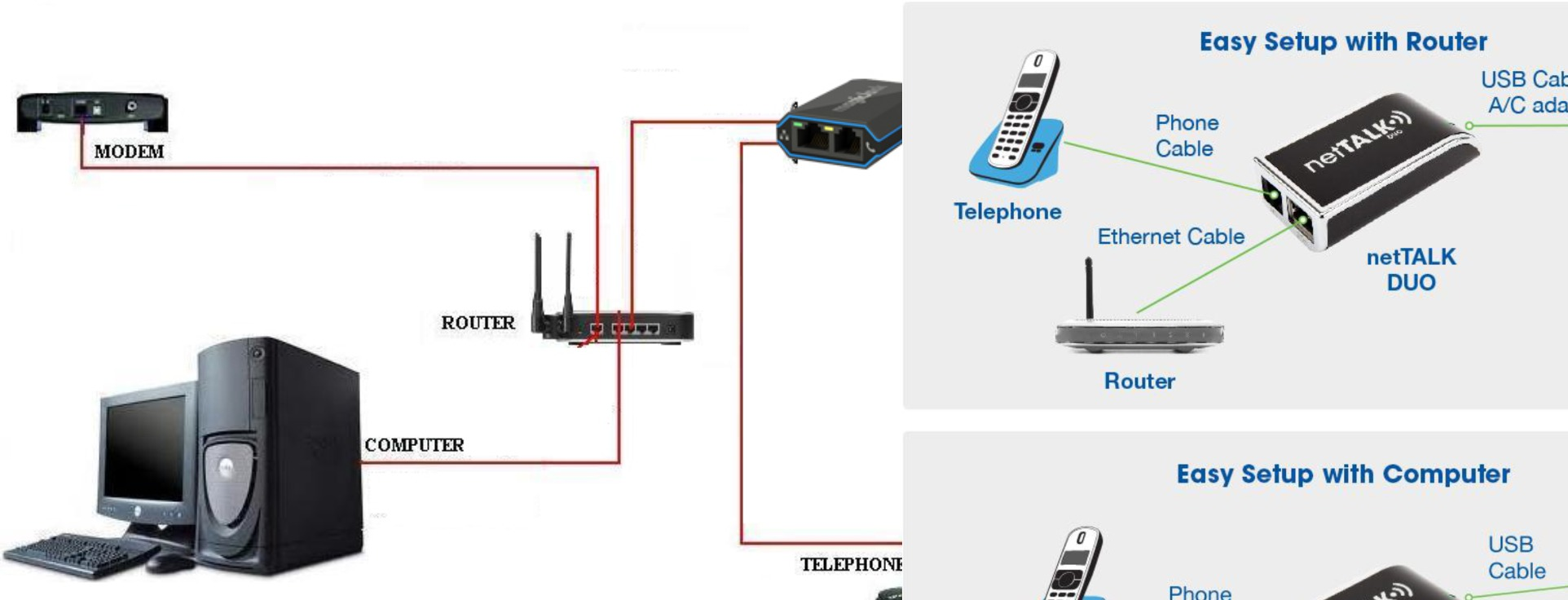 magicjack go vs nettalk duo wifi [which is better?] thevoiphub home phone wiring diagram magicjack go setup vs nettalk duo wifi setup