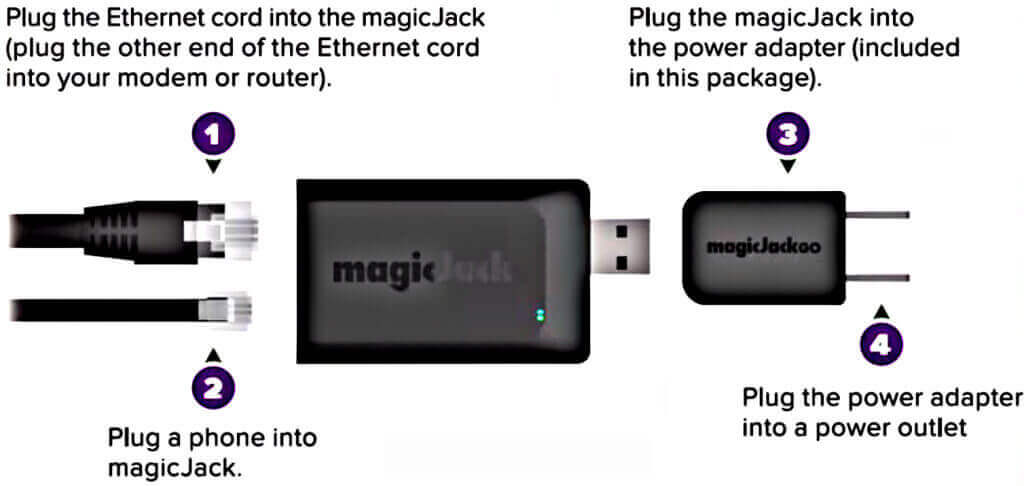 How To Install Magicjack Go   Free Step