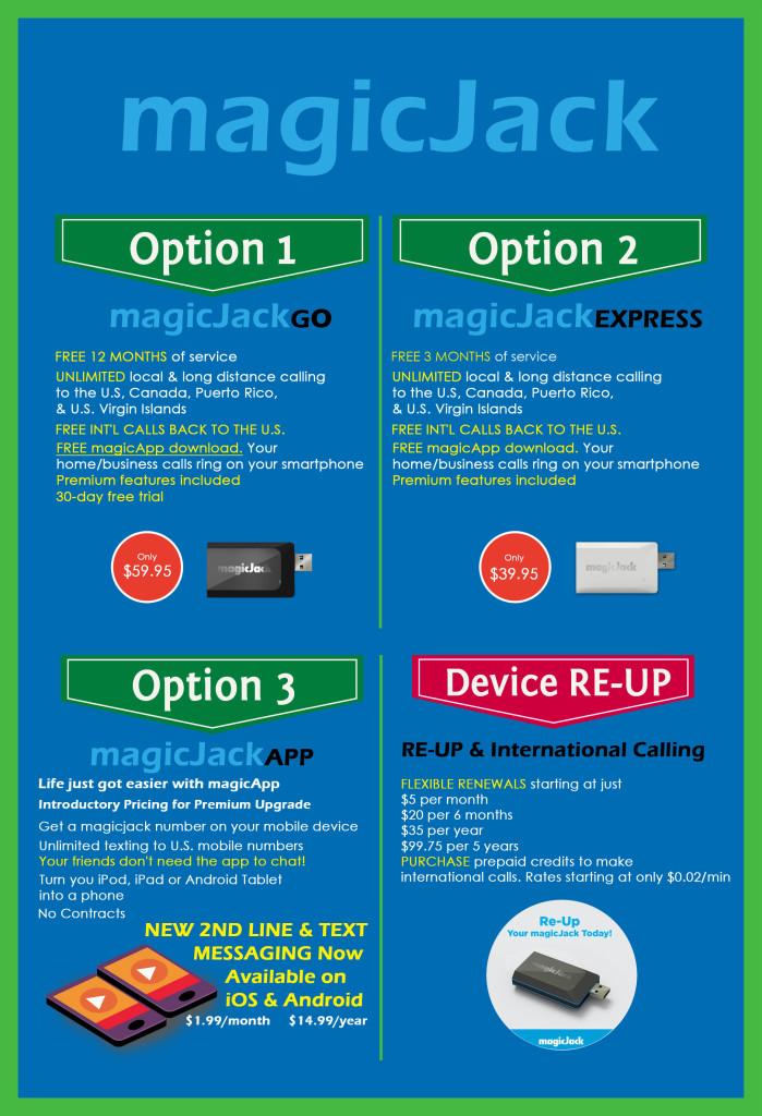 magicJack Infographic