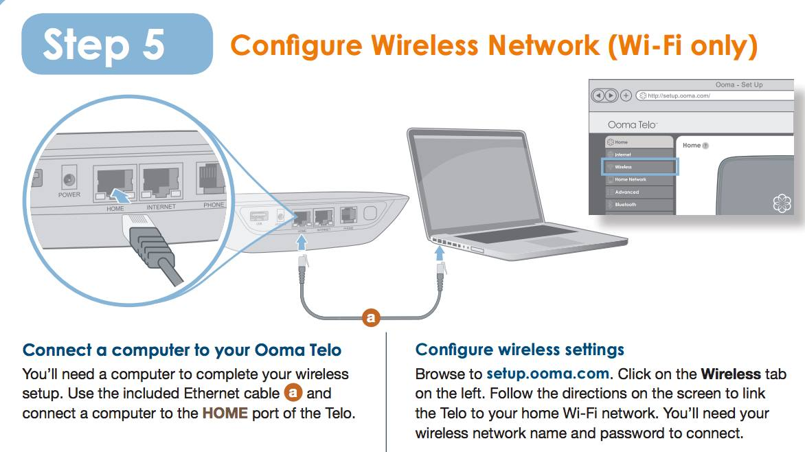 similiar wireless network configuration diagram keywords voip setup diagram voip wiring diagram