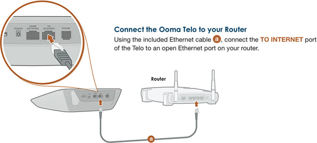 ooma telo activation setup full installation guide. Black Bedroom Furniture Sets. Home Design Ideas