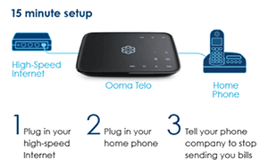 How do i hook up my ooma