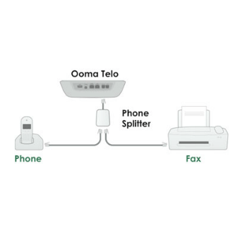 Ooma Fax [Virtual faxing with Your Ooma Telo For Free]