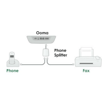 Ooma Office Faxing [2 Ways To Send Free Business Faxes]