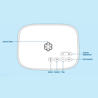 Ooma Voicemail: How to Setup & Check Your Voicemail System