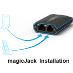 magic Jack Installation Instructions