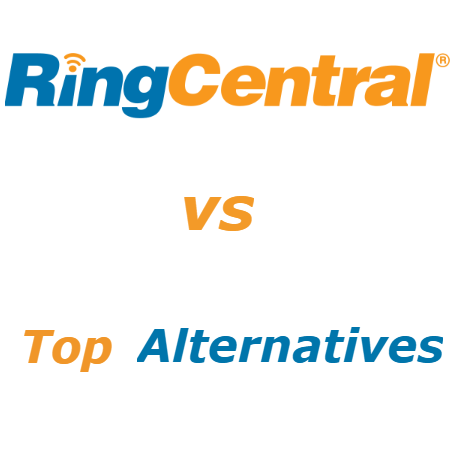 Top RingCentral Competitors: Best RingCentral Alternatives 2021