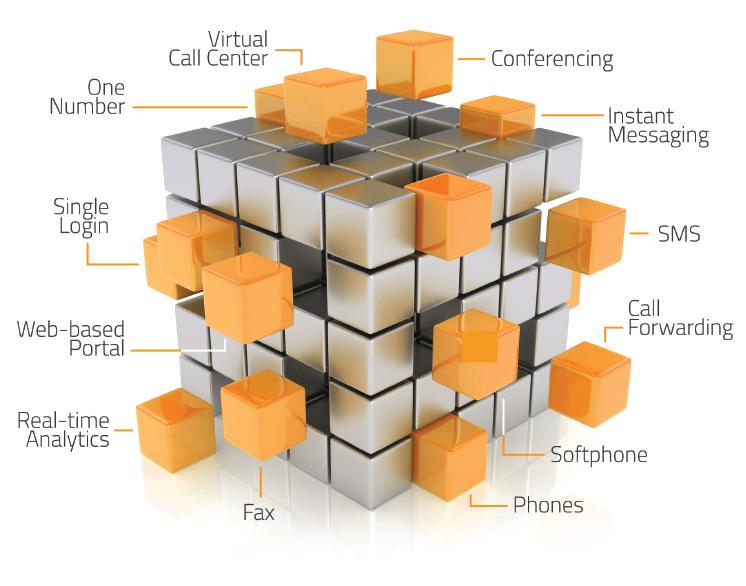 Best VoIP Broadvoice